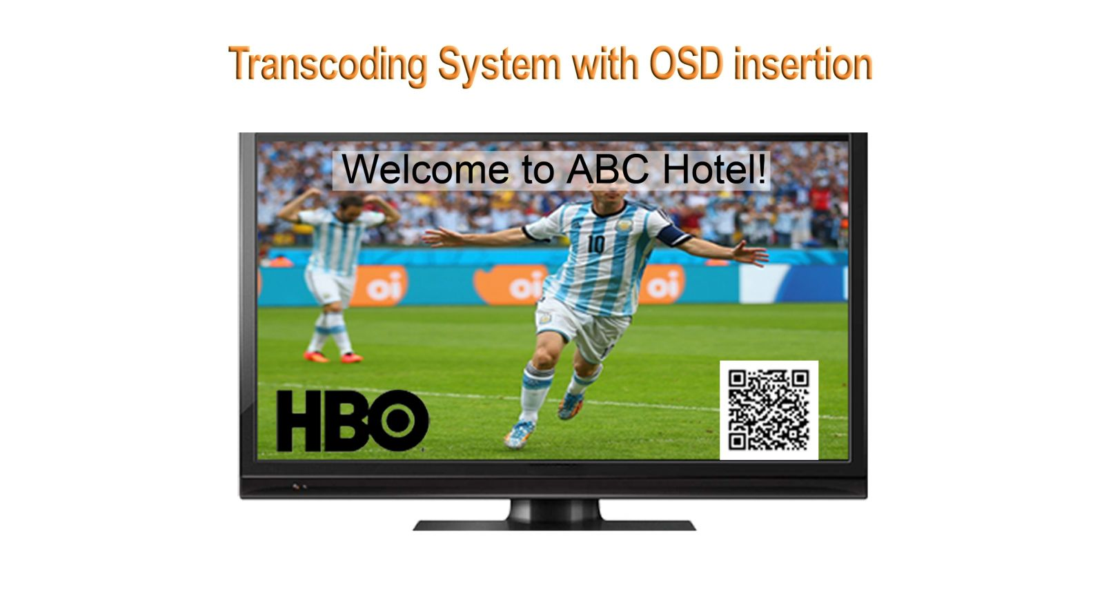Transcoding System with OSD insertion
