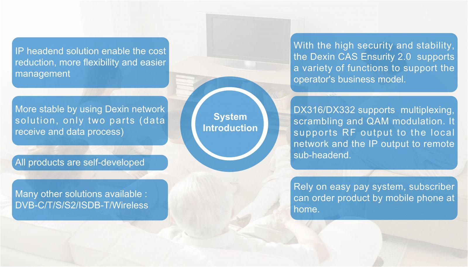 Digital IP Headend Solution _solution_DEXIN DIGITAL